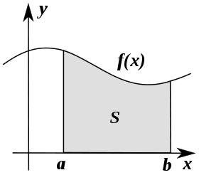 calculus tutoring equation sample